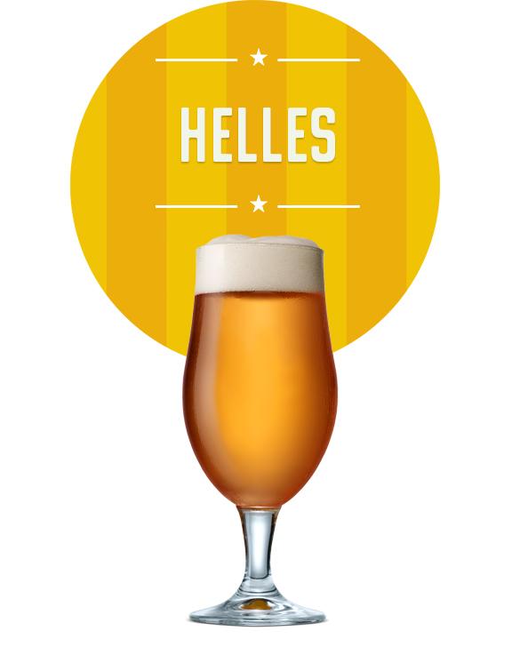 Braubox Helles Bier